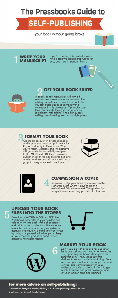 Pressbooks Guide to Self-Publishing