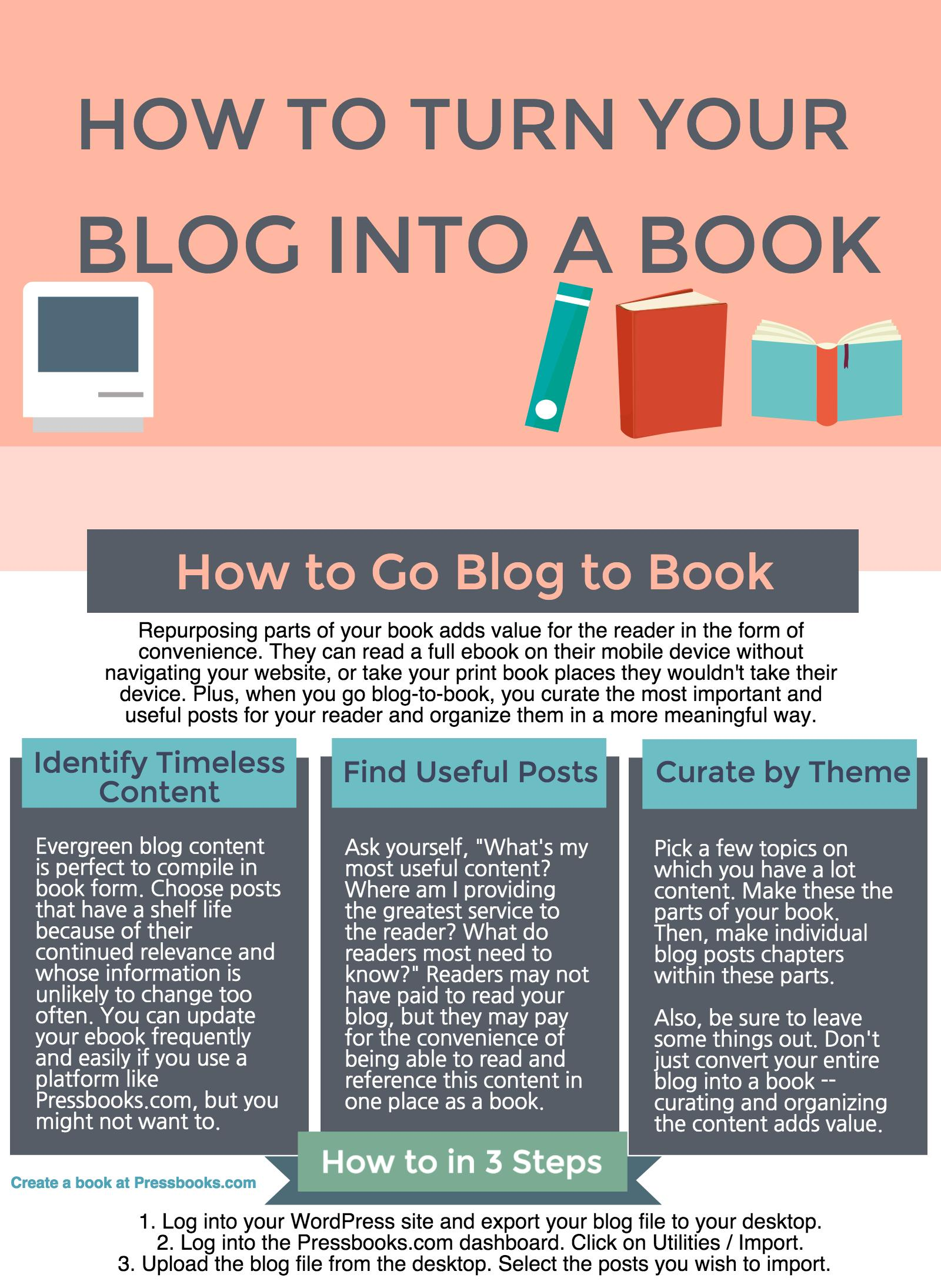 Infographic advice for self publishing your blog as a book pressbooks infographic advice for self publishing your blog as a book solutioingenieria Images