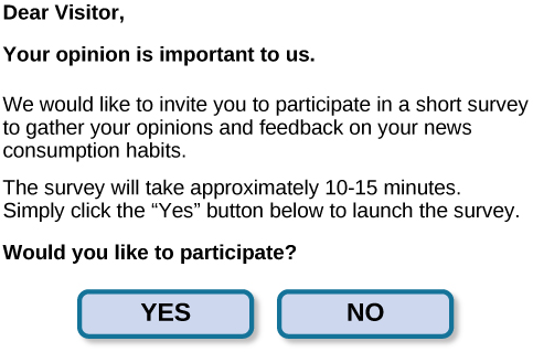 """A sample online survey reads, """"Dear visitor, your opinion is important to us. We would like to invite you to participate in a short survey to gather your opinions and feedback on your news consumption habits. The survey will take approximately 10-15 minutes. Simply click the """"Yes"""" button below to launch the survey. Would you like to participate?"""" Two buttons are labeled """"yes"""" and """"no."""