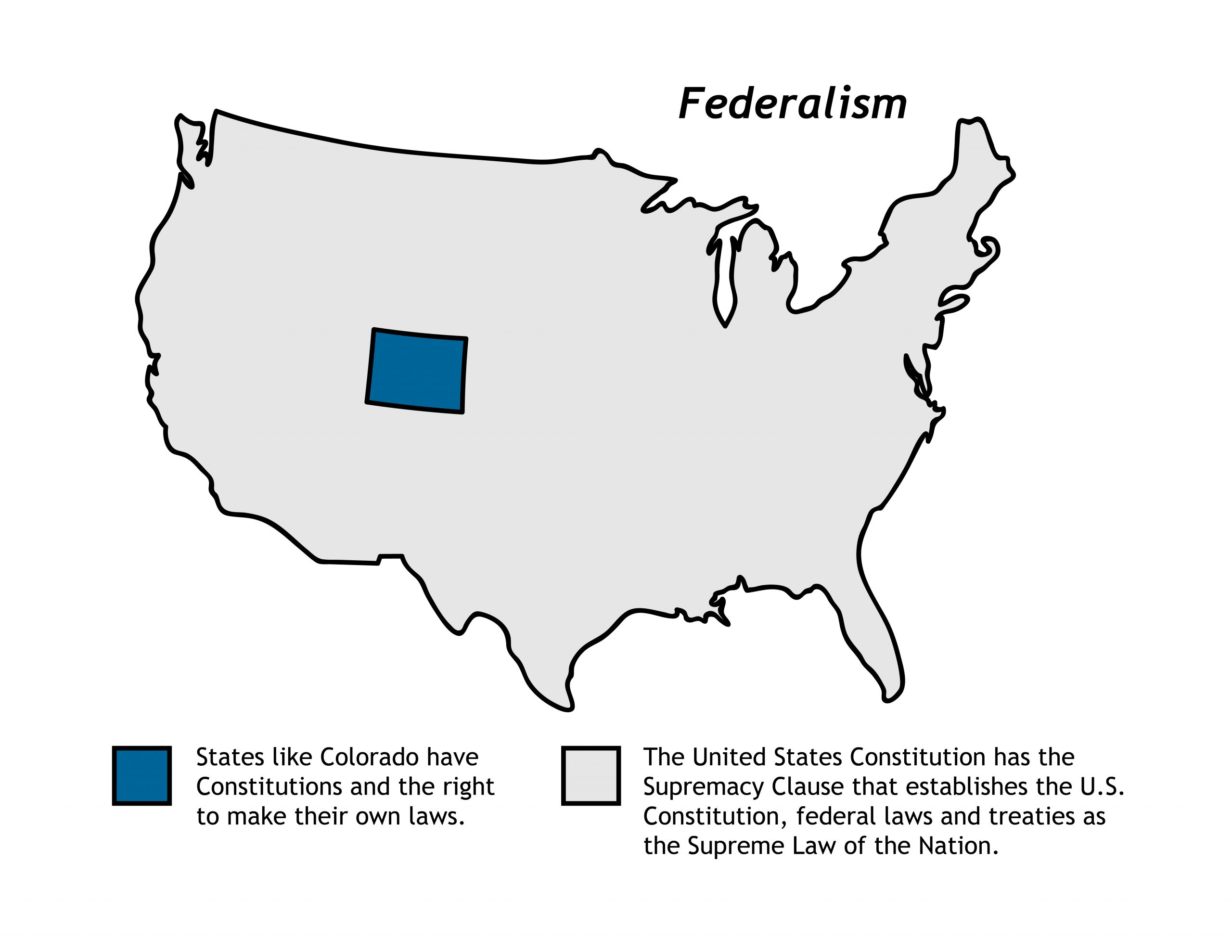 map of United States showing federalism principles