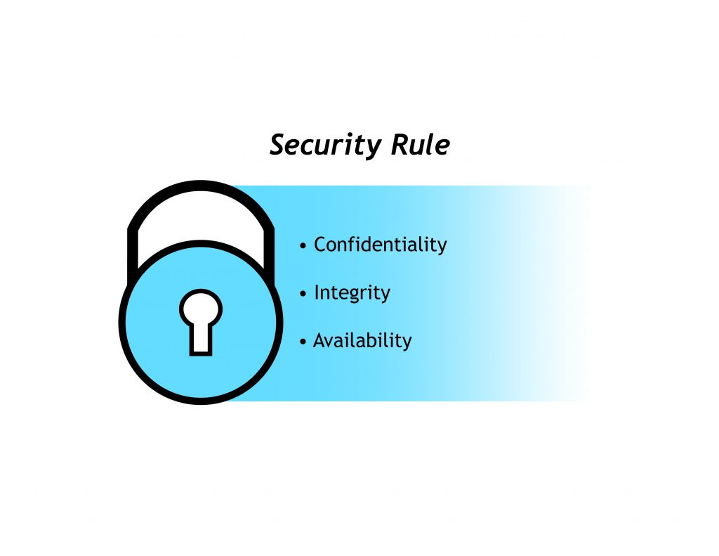 Security Rule graphic