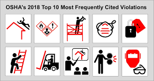 graphic showing most common OSHA violations in 2018
