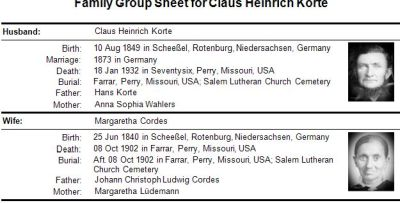 Family Group Sheet for Claus Heinrich Korte - Parents