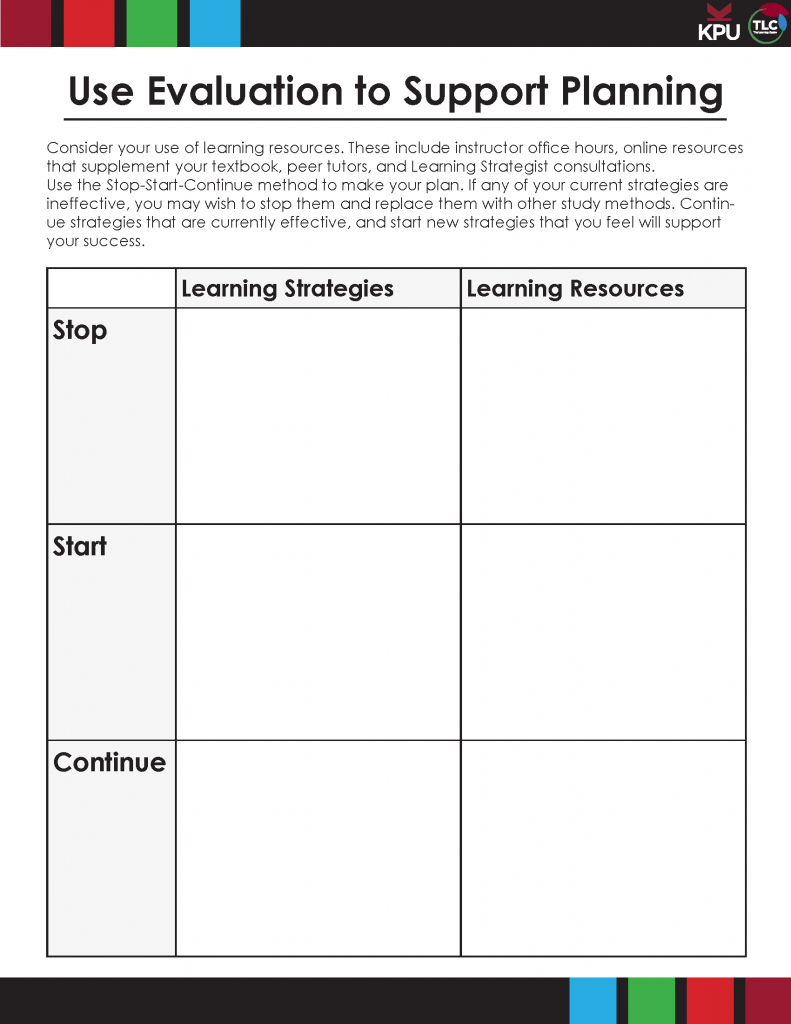 Use Evaluation to support planning: Consider your use of learning resources. These include instructor office hours, online resources that supplement your textbook, peer tutors, and Learning Strategist consultations. Use the Stop-Start-Continue method to make your plan. If any of your current strategies areineffective, you may wish to stop them and replace them with other study methods. Continue strategies that are currently effective, and start new strategies that you feel will support your success. Chart with three rows: Stop, Start Continue