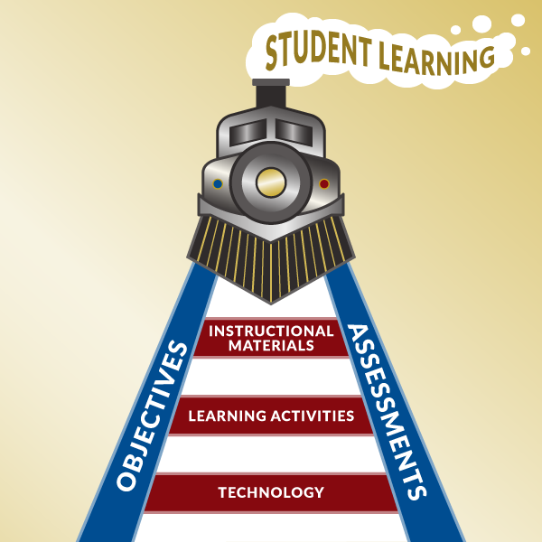 Image of the train analogy. Laying a track of student learning with measurable course- and module-level learning objectives