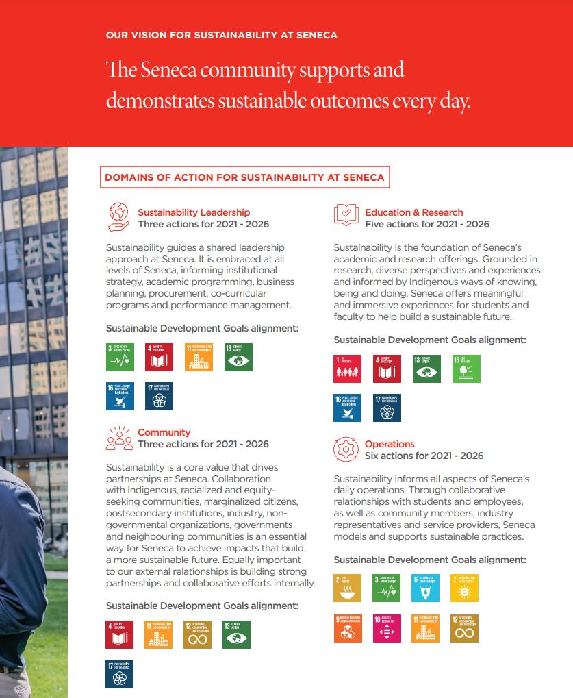 image with the SDGs in line with the new sustainable protocol at seneca college