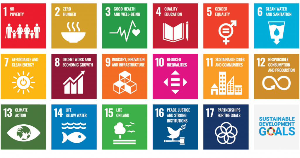 """<img src=""""SDGs_All_Icons_Eng_SDG_Icons.png"""" alt=""""Graphic of the 17 Sustainable Development Goals"""">"""