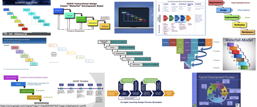 Design Thinking And Agile Design Foundations Of Learning And Instructional Design Technology
