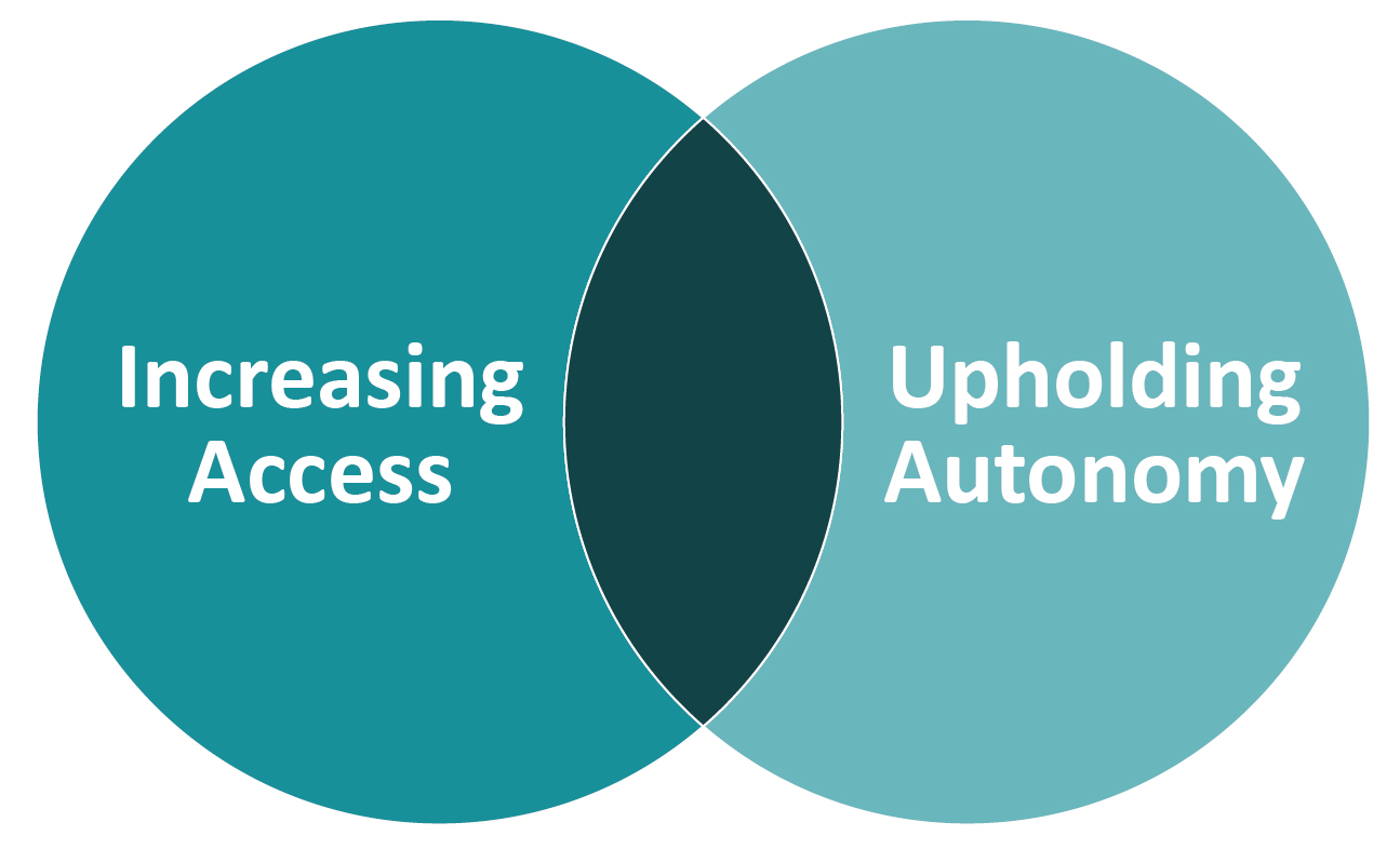 Increasing Access Upholding Autonomy