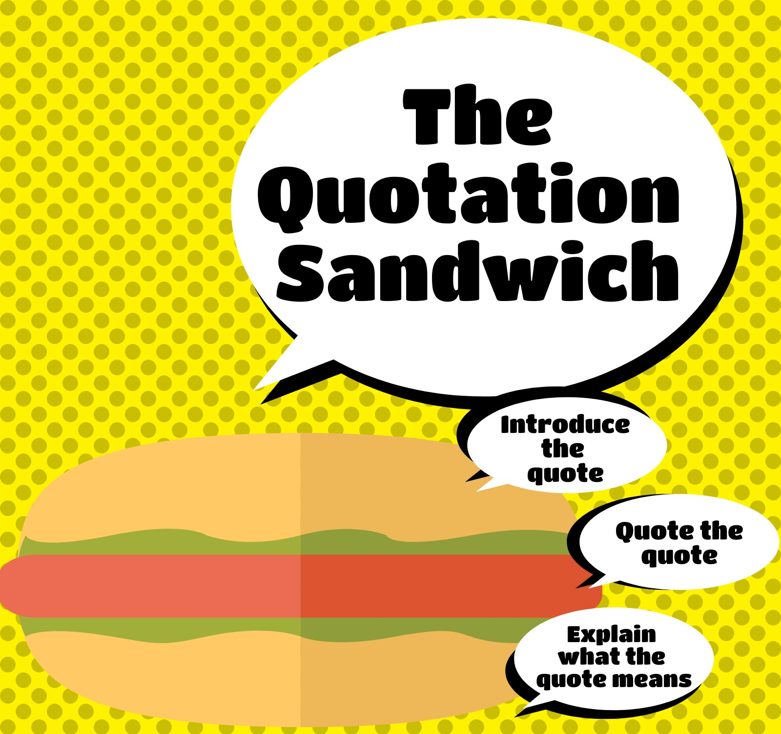"A graphic shows a sub sandwich with four text boxes around it saying, ""The quotation sandwich,"" ""Introduce the quote,"" ""Quote the quote,"" ""Explain what the quote means"""