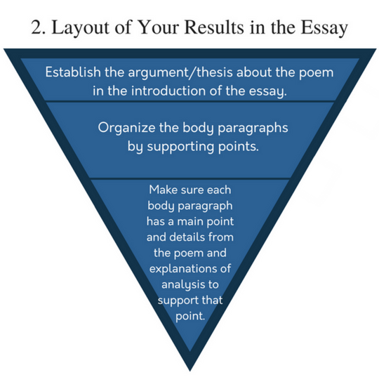 What To Include In A Persuasive Essay  How To Make A Narrative Essay also Essay About Career Chapter   Argument  Lets Get Writing Essay On Technology In Education